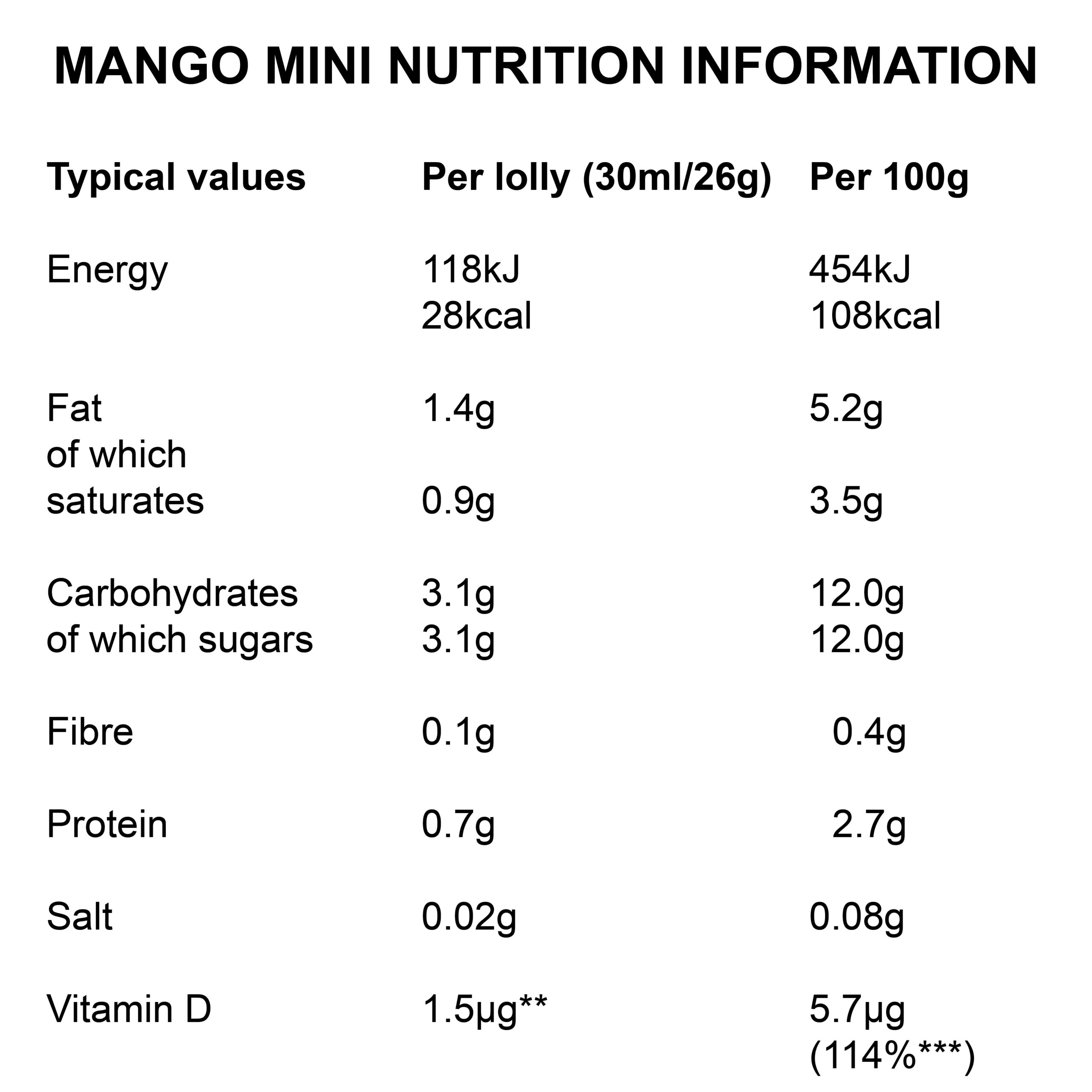 MANGO MINI nutritional information